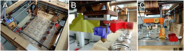 software model brinter petriprinter gcode bioprinting software