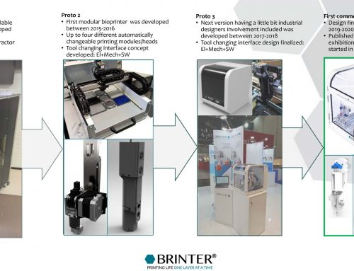 Brinter Technology Milestones