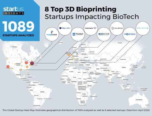 Brinter Picked Among 8 Top 3D Bioprinting Startups Globally